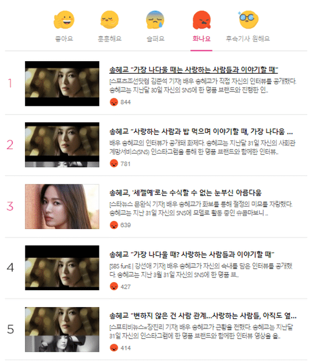 Song Hye Kyo accounted for the most indignant news Naver