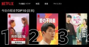 Hyun Bin's girlfriend received the good news, a Son Ye Jin movie suddenly came upstream, dominating number 1 on Netflix! 1
