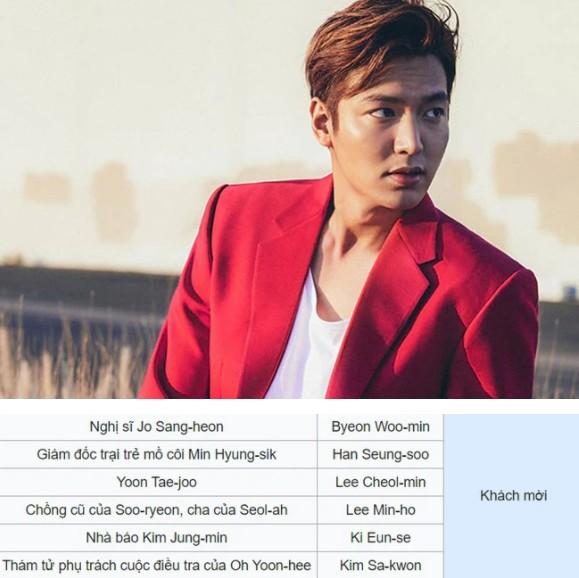 HOT- Lee Min Ho Will play role as Lee Ji Ah's ex-husband in Penthouse 2? 2
