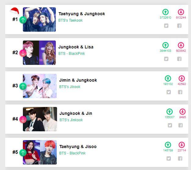 20 Most Favorite Kpop Ship Couples