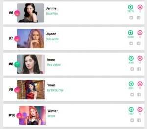 15 Popular and Most Beautiful Visual Queen of K-Pop March 2021 [According To Fans Vote] 1