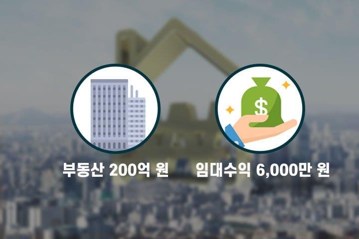 The secret of BTS member Jin's VVIP Hyundai Black credit card - The most powerful card in Korea! 3