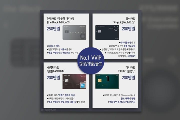 Jin's VVIP Hyundai Black credit card